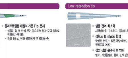 QSP Low Retention tips 2