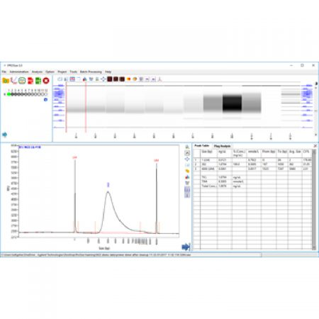 Fragment Analyzer System 5